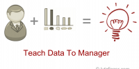 data to manager